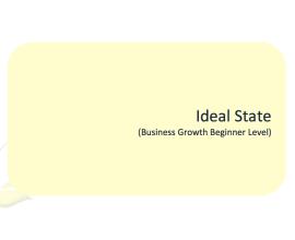 L2G Workbook - Ideal State