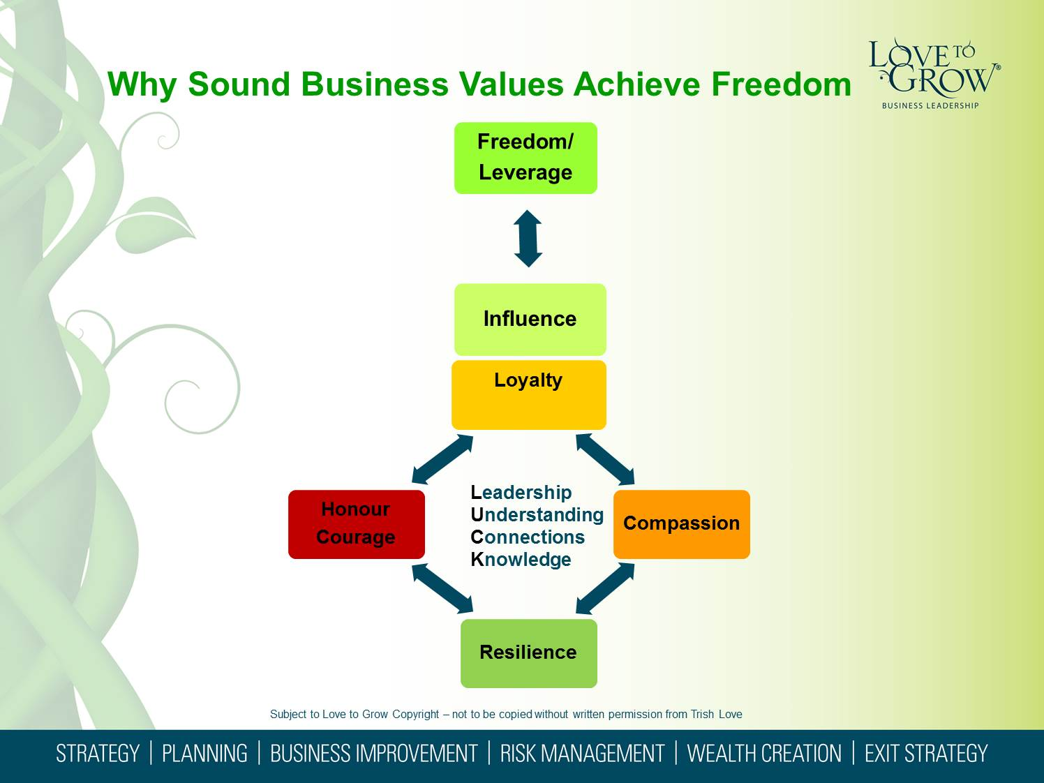 Sound Biz Values