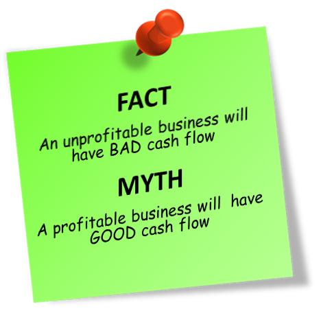 Cashflow Facts